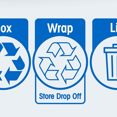 Waste Management Review_labelling